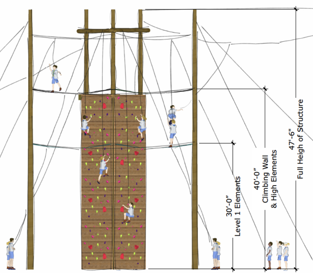 Challenger course with participants on climbing wall and ropes.