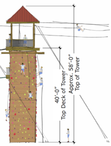 Watchtower rendering with participants ad measurements.