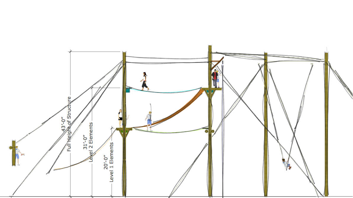 View of rendering with dimensions of the Endeavor Series challenge course from Challenge Towers
