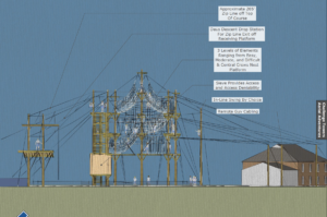 Sample Project Proposal from RPE